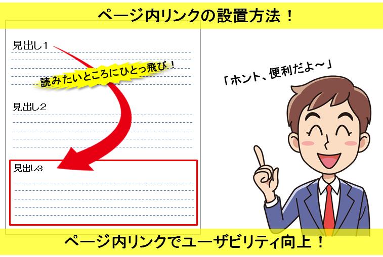 ページ内リンク設置方法