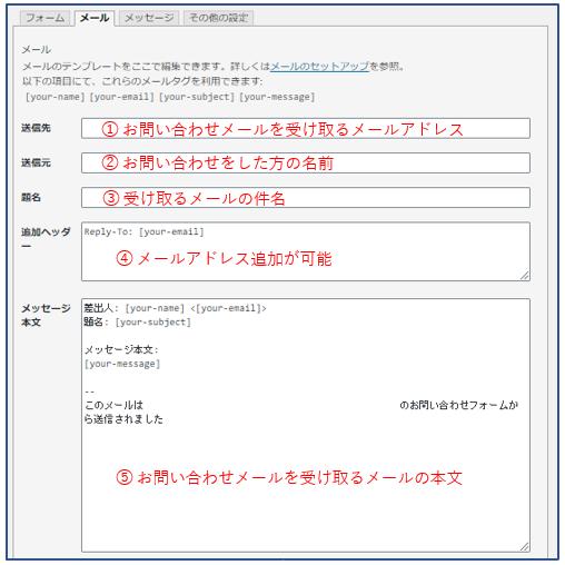 ワードプレス用プラグイン Contact Form 7のメール項目の入力方法